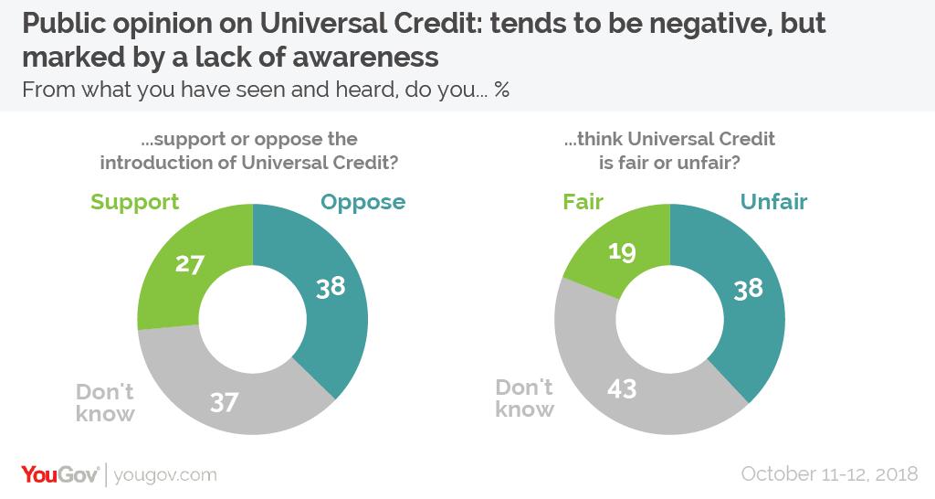 Universal credit charts-01.png